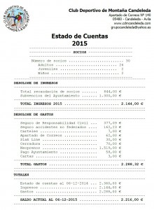 EstadoDeCuentas2015